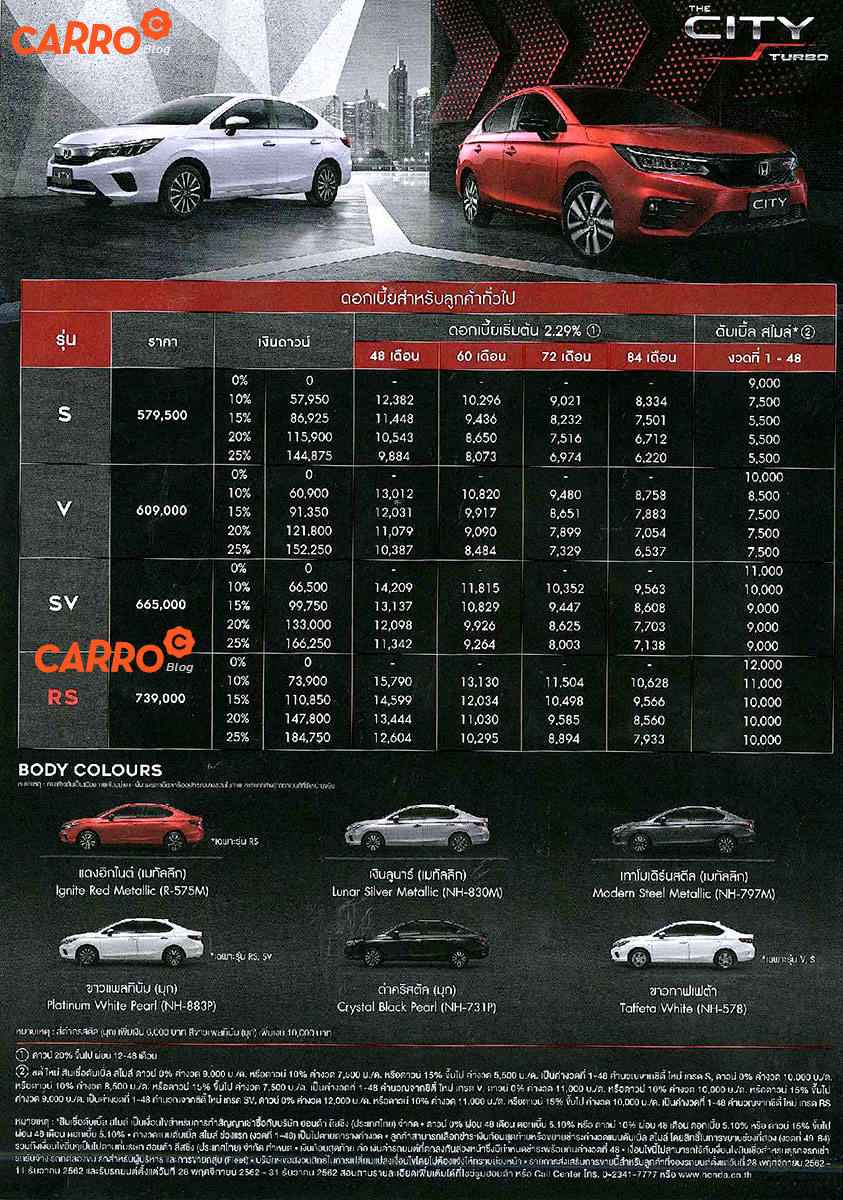 All-New-Nissan-Almera-2020-Price-List