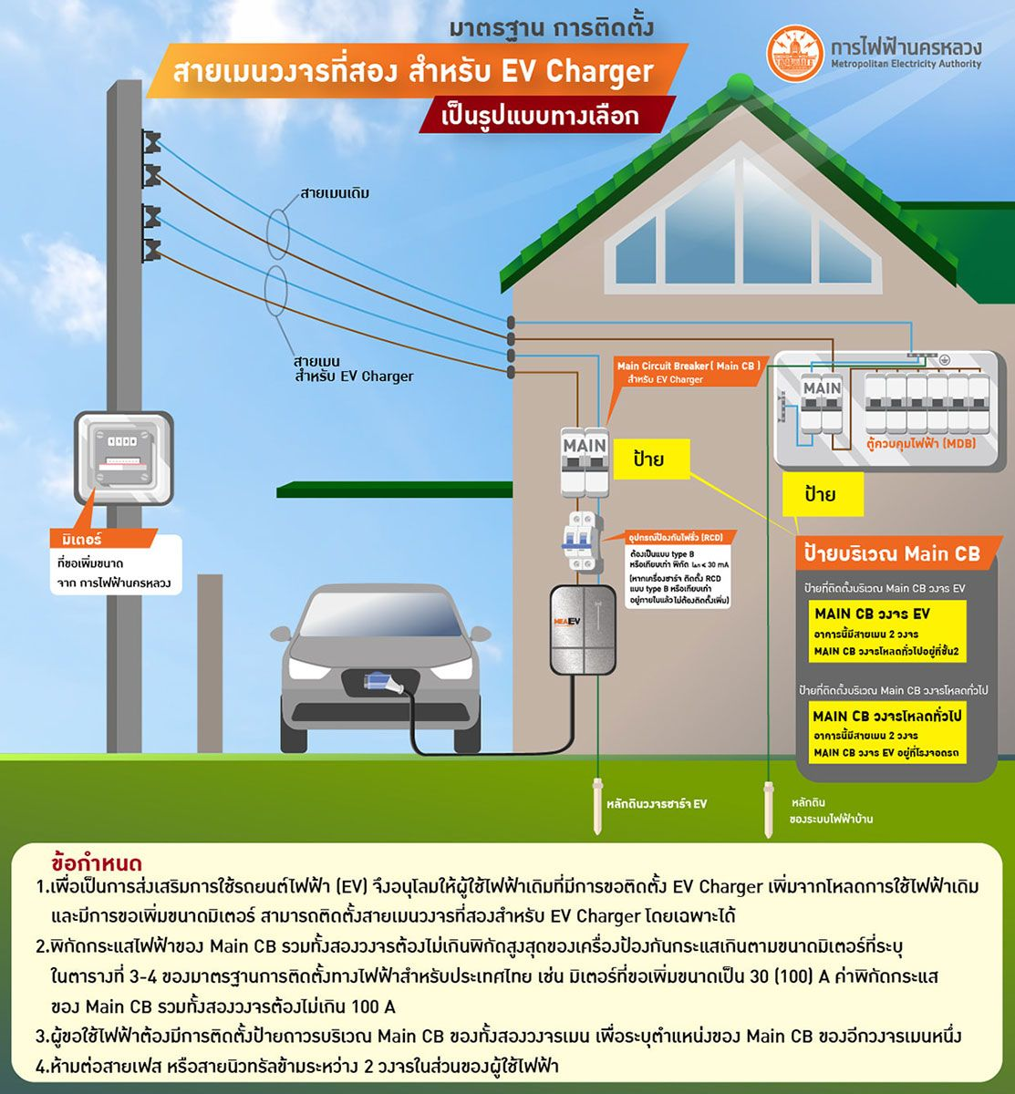 5-Things-For-Home-EV-Charging-Station